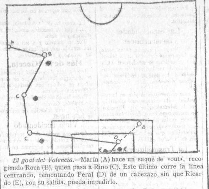 28.06.1925: Valencia CF 1 - 1 RCD Espanyol